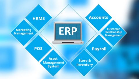 59449810620de484e50f16a22828445c Top 6 Benefits Of Implementing ERP Software In An Organization design tips