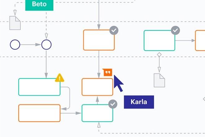 data-visualization-design-tools-examples-1 Data Visualization Design: Tools, Examples & Tips design tips