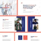 best-educational-ppt-templates-140x140 25+ Best Educational PPT (PowerPoint) Templates for Teachers design tips