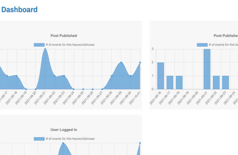 logtivity-featured-770x500 Logtivity: A WordPress Activity Log Service With Customizable Charts, Alerts, and CSV Exports design tips